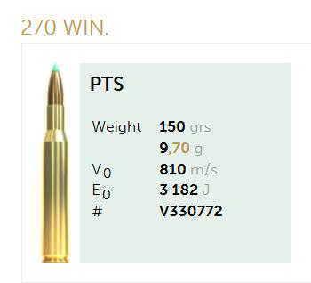 AMUNICJA SELLIER&BELLOT S&B 270 Win. PTS 9,7 g / 150 grs