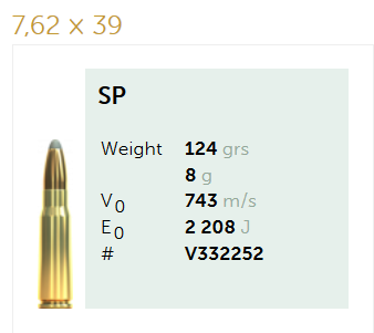 AMUNICJA SELLIER&BELLOT S&B  7,62×39 SP 8,0 g  / 124 grs